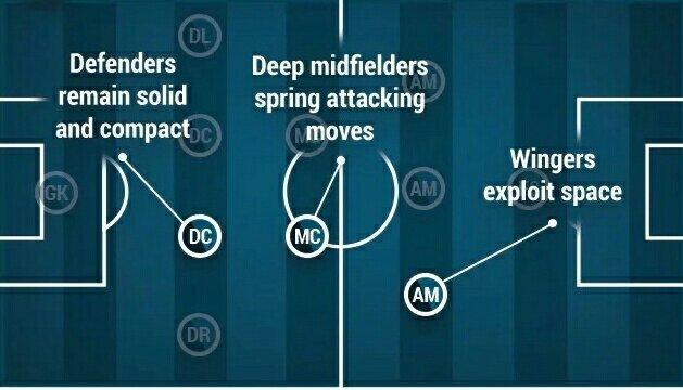 Why Mumbai City FC vs FC Goa promises to be Cracker of match? img 20190308 1830102122678746