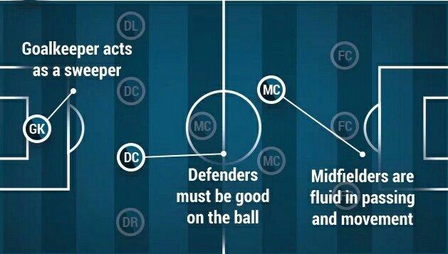 Why Mumbai City FC vs FC Goa promises to be Cracker of match? img 20190308 1831411162183460