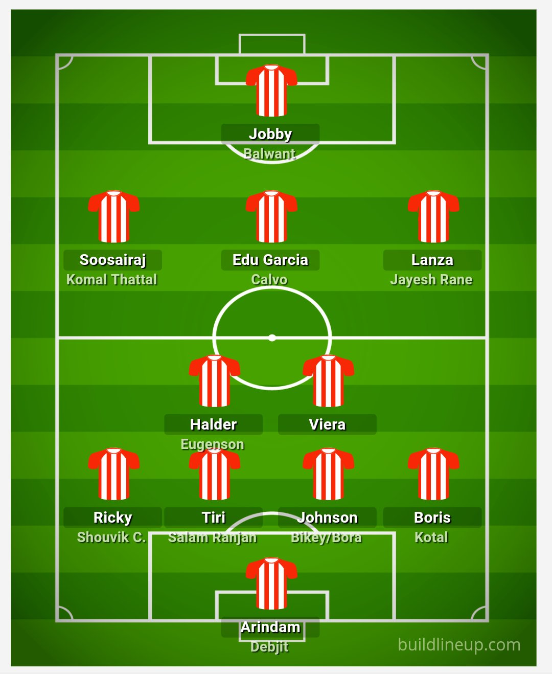 ATK is ruling the Transfer Rumours. Here is how their line up may look like ! screenshot 20190422 19281621094816748464579071.