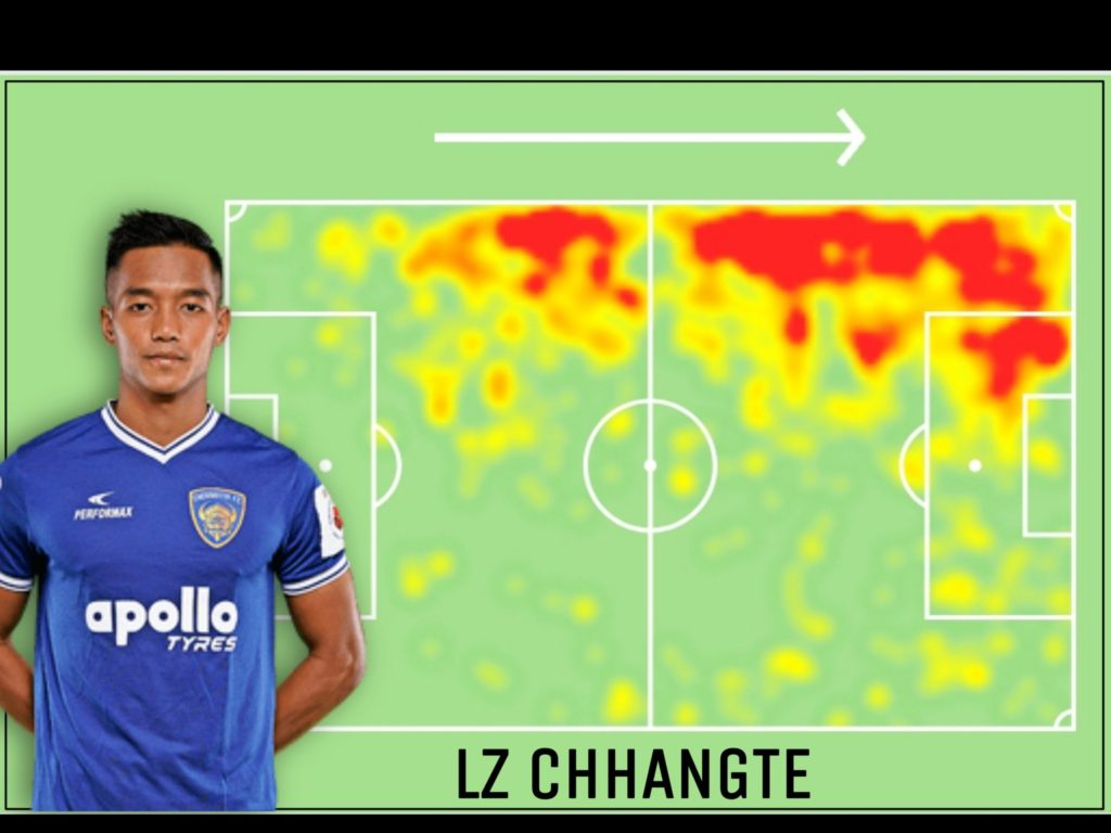 Top 5   Indian Wingers to bolster the National Team   Detailed Analysis edited 20200626 085804 scaled