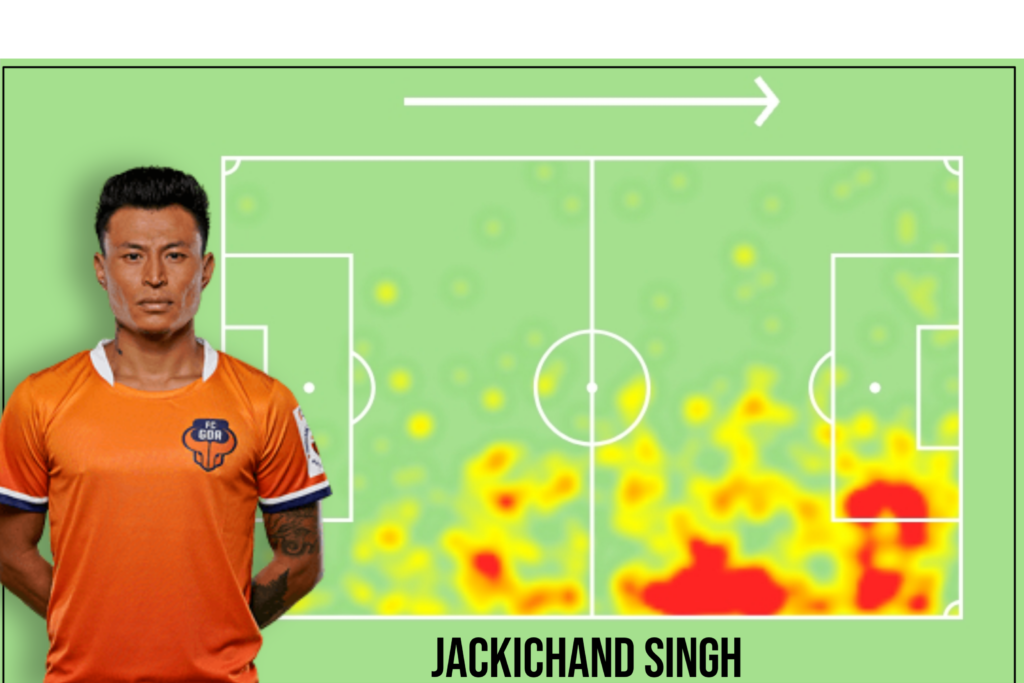 Top 5   Indian Wingers to bolster the National Team   Detailed Analysis edited 20200701 084226
