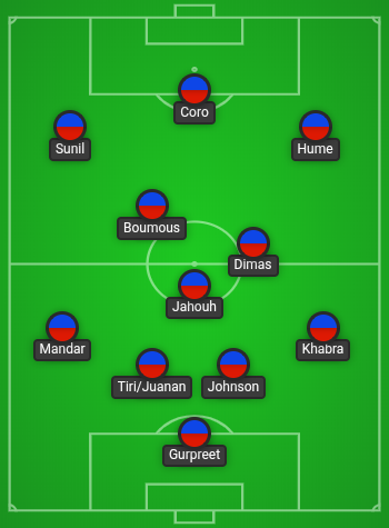 I have not seen a player as hungry to learn as Suresh - Erik Paartalu lineup 10