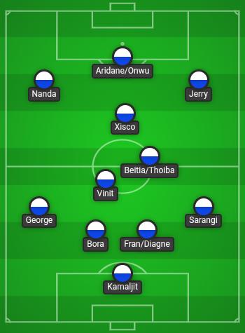 Odisha FC- The Start of a New Journey lineup 11