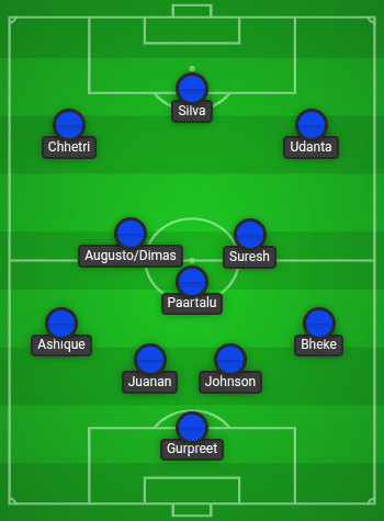 Bengaluru FC's Road to Redemption lineup 2