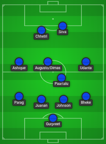 Bengaluru FC's Road to Redemption lineup 4