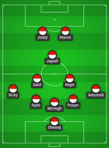 ATK Mohun Bagan- A Dream Season on the Cards? lineup 7