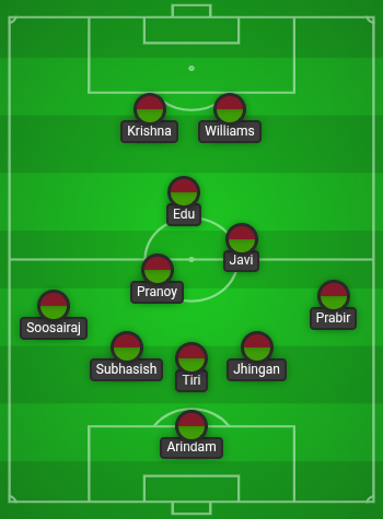 ATK Mohun Bagan- A Dream Season on the Cards? lineup 9