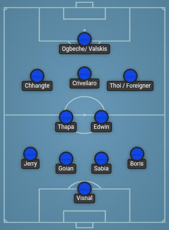 Chennaiyin FC- THE ROAD AHEAD lineup