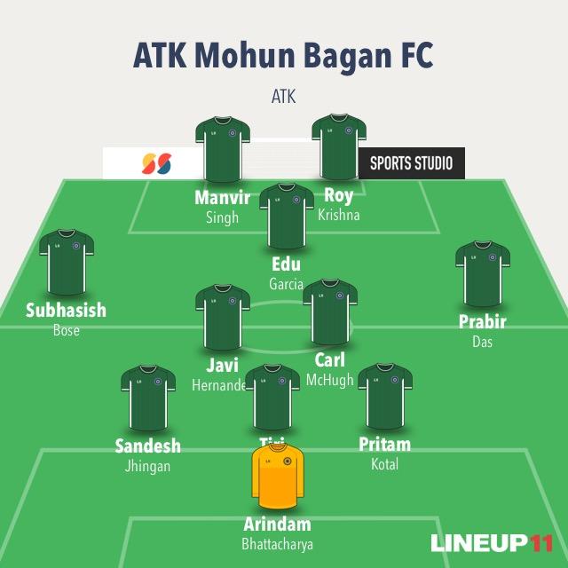 Match Preview:- SC East Bengal vs ATK Mohun Bagan FC 9C978810 F68D 44FD 8698 7F49E2211846