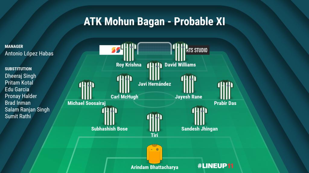 Match Preview: Kerala Blasters FC vs ATK Mohun Bagan LINEUP111605691880721
