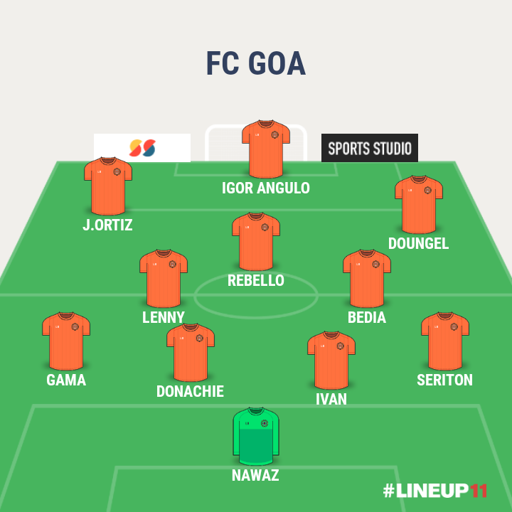 Match Preview - North East United FC vs FC Goa LINEUP111606707305706