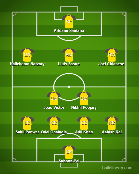 Hyderabad FC 2020-21 season probable XI lineup