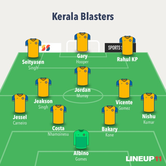 Match Preview - Kerala Blasters FC vs SC East Bengal 4209F93A 359B 465A 8456 1ABE3325E397