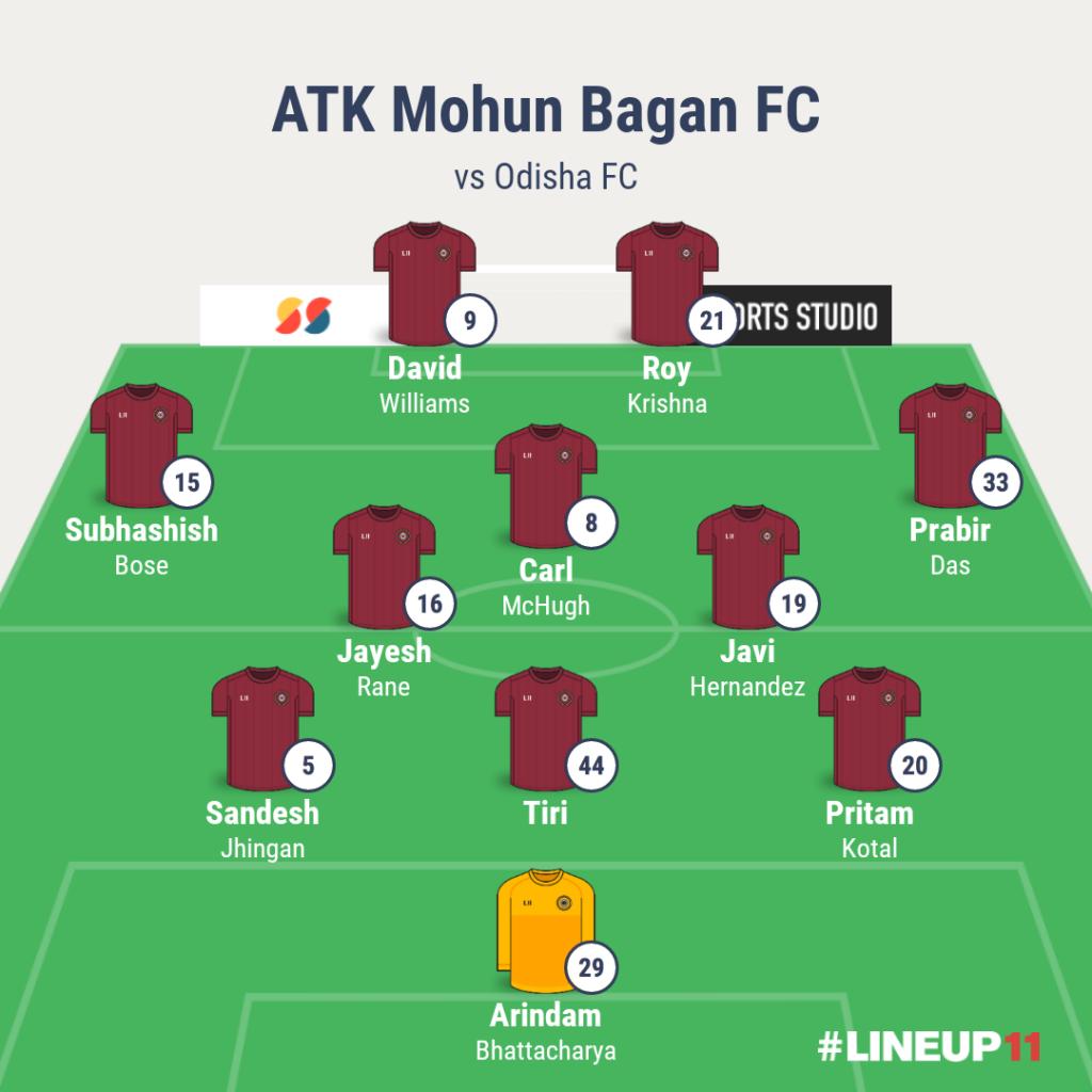 Match Preview — ATK Mohun Bagan FC vs Odisha FC E24DF752 BF91 4DF6 97BF D793D9A1622B