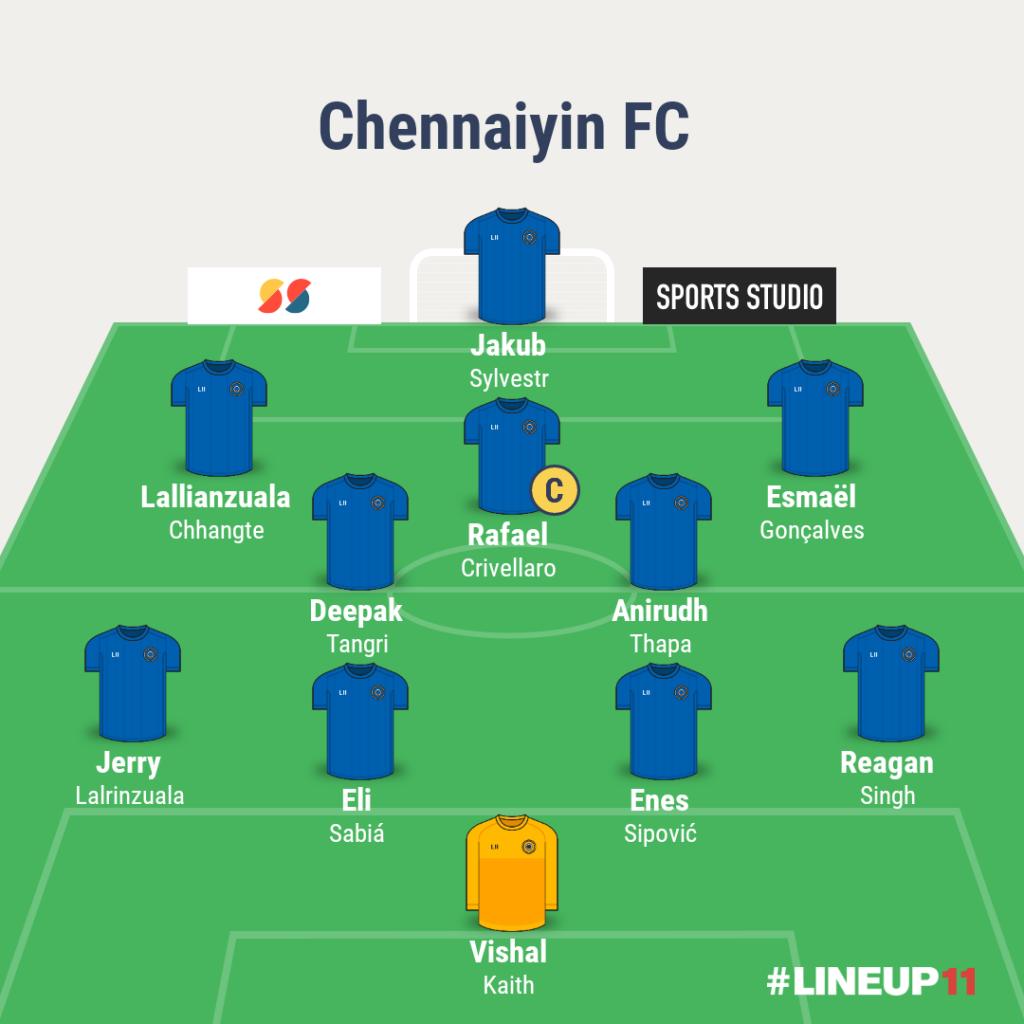 Match Preview - Chennaiyin FC vs Bengaluru FC LINEUP111607026191843