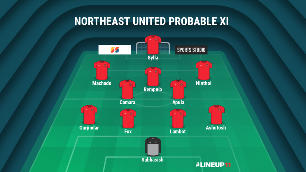 NorthEast United FC Vs SC East Bengal: Match Preview LINEUP111607138526678