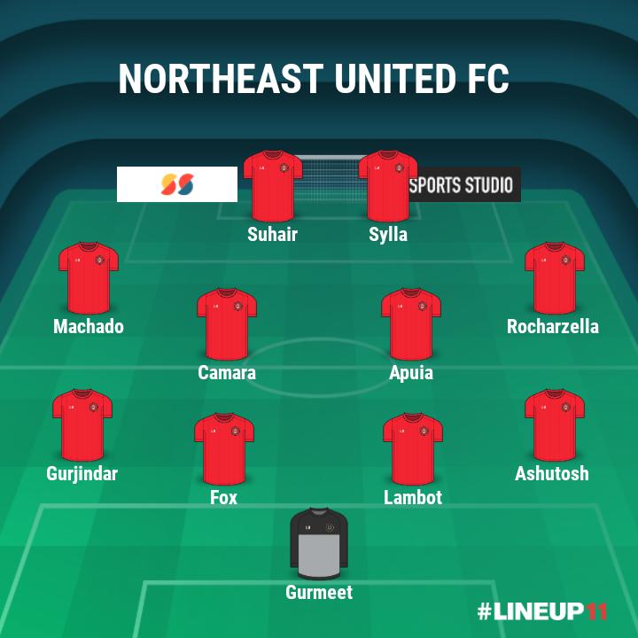 Match Preview: NorthEast United FC Vs Chennaiyin FC LINEUP111607834587033