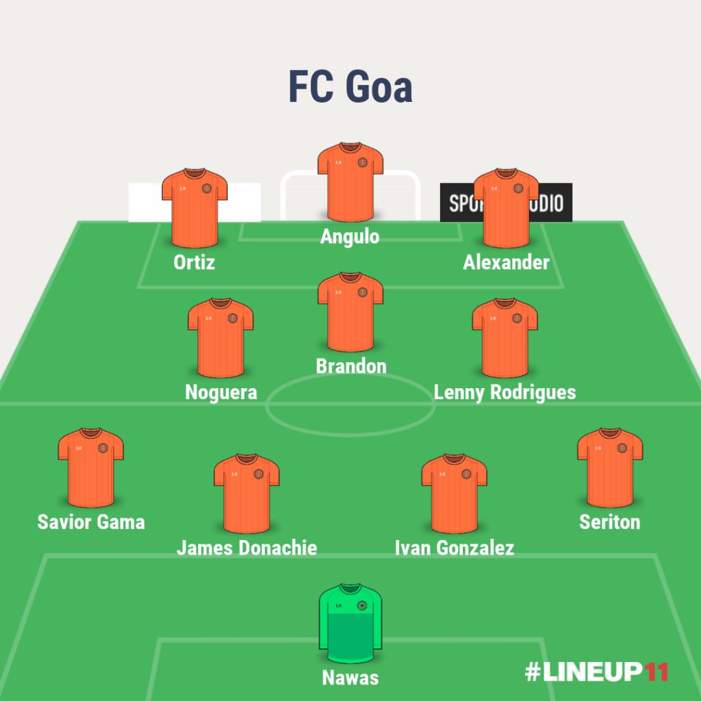 Match Preview- ATK Mohun Bagan vs FC Goa LINEUP111608095246152