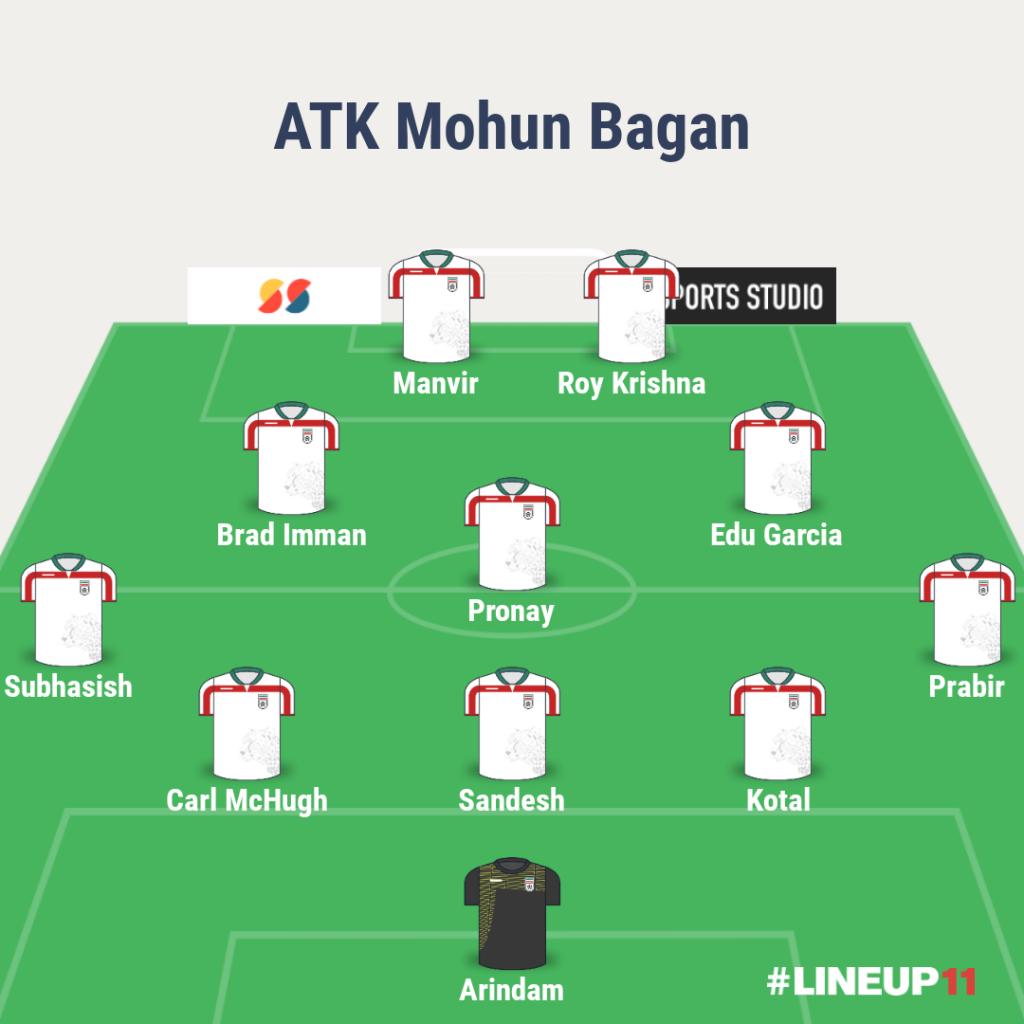 Match Preview- ATK Mohun Bagan vs FC Goa LINEUP111608096101580