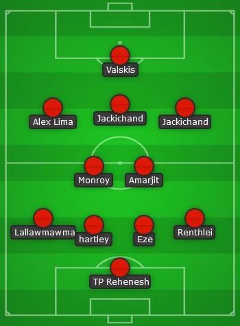 Match Preview: Jamshedpur FC vs ATK Mohun Bagan lineup1