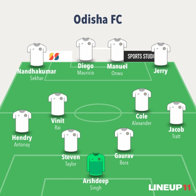 Chennaiyin FC vs Odisha FC - Injuries, Team News, Predicted Line-ups and Results 1E6014DC A60B 4DDF 8AA7 7F394C701B0F