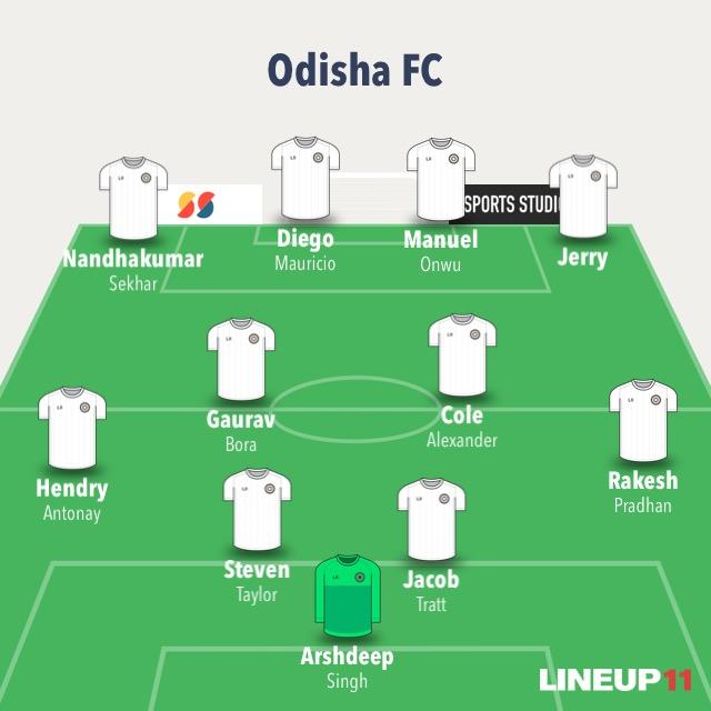Match Preview:- Bengaluru FC vs Odisha FC - Preview, Team News, Lineup and more 265B3D85 3C36 4788 B10C 8616097204CD