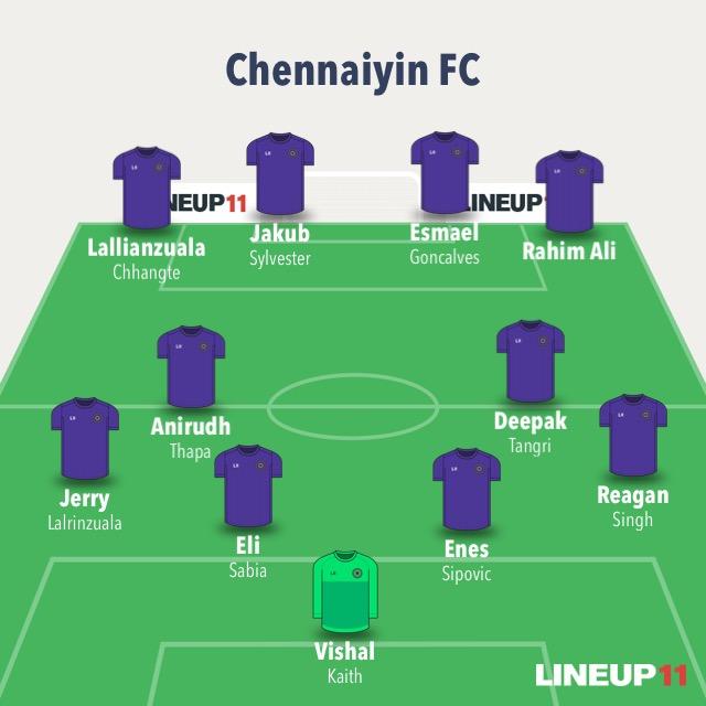 Chennaiyin FC vs Odisha FC - Injuries, Team News, Predicted Line-ups and Results 8F92BD56 E71E 456A 930F 6095F6F3EFCE