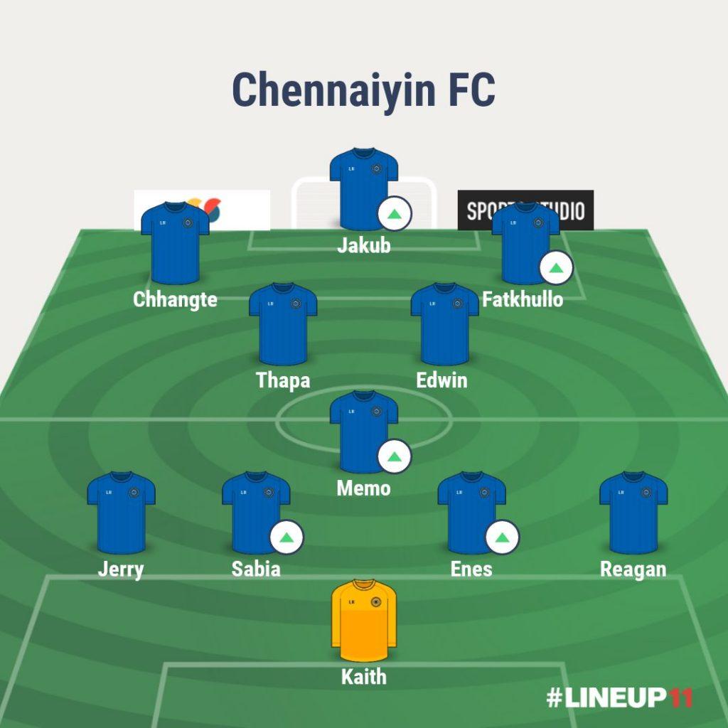 Odisha FC Vs Chennaiyin FC match preview, team news and more. IMG 20210113 140123 387 1