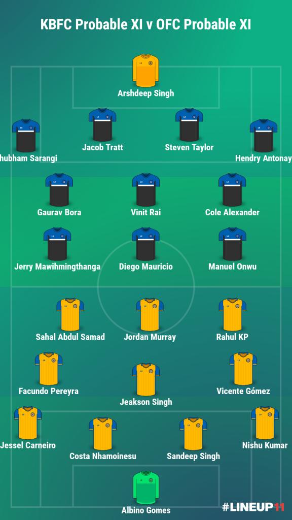 Match Preview: Kerala Blasters FC vs Odisha FC - Injuries, Team News, Predictions, Lineup and more LINEUP111610005861233