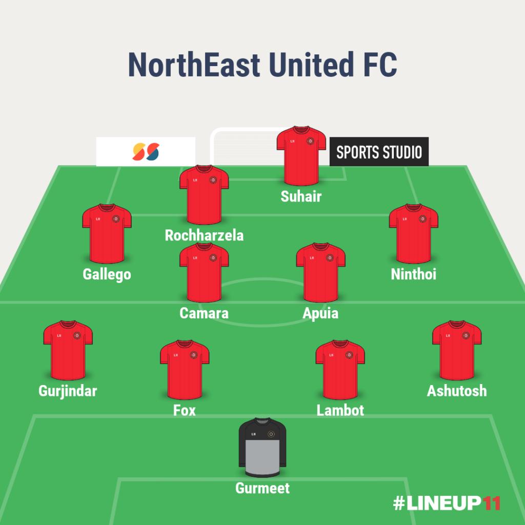 NorthEast United FC Vs Bengaluru FC injuries, prediction,lineup and more LINEUP111610446162900