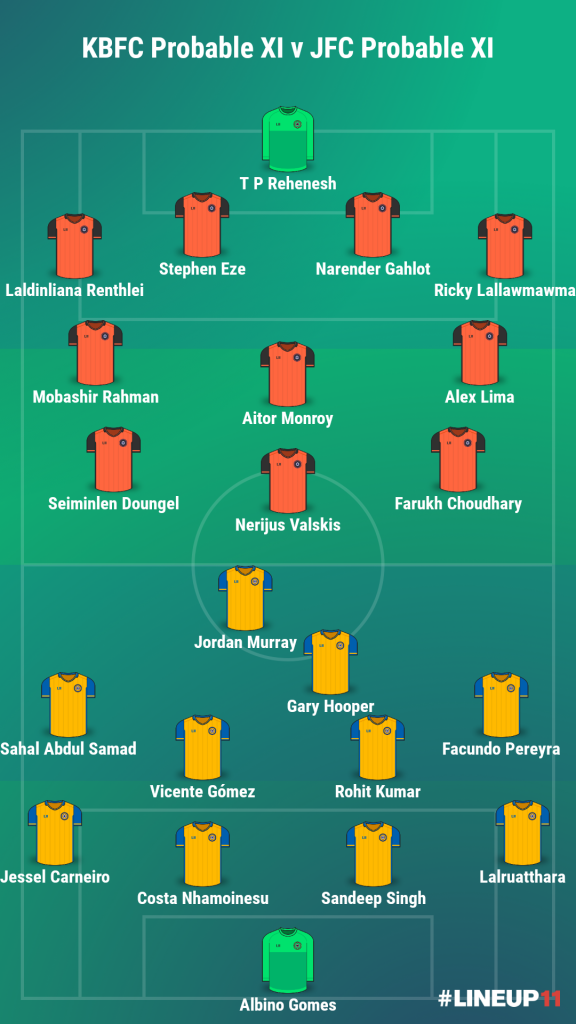 Match Preview - Kerala Blasters FC vs Jamshedpur FC: Team News, Injuries, Predicted Squad and Results LINEUP111611679651524