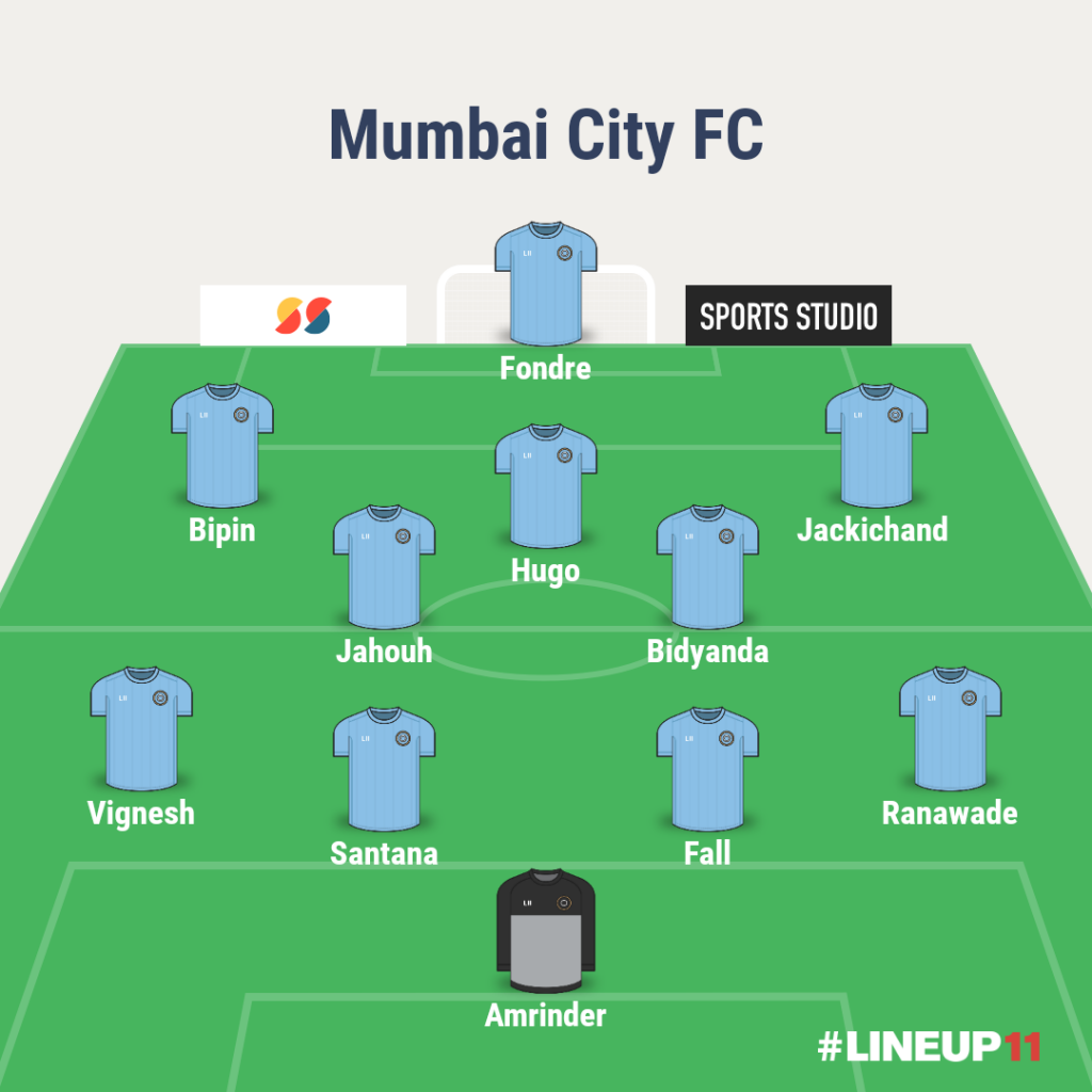 Mumbai City FC Vs NorthEast United FC team news, prediction,lineup and more LINEUP111611973317095