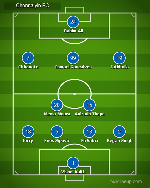 Match Preview: Chennaiyin FC vs SC East Bengal, Injuries, Team News, Predicted Line-Up, and More lineup 5