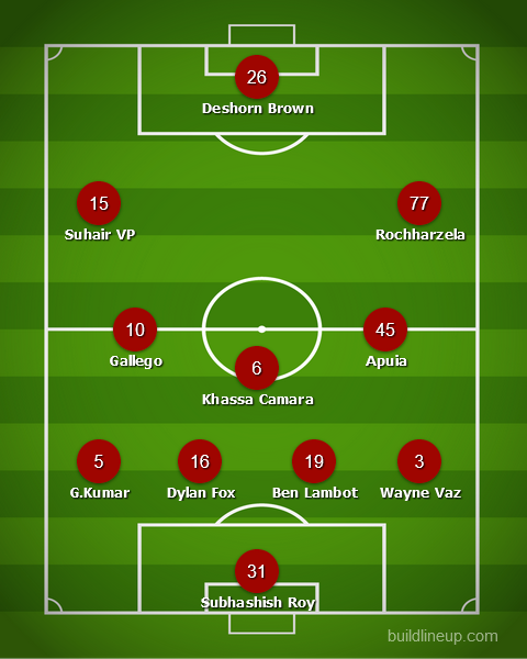Match Preview: NorthEast United FC vs ATK Mohun Bagan, Injuries, Team News, Predicted Line-Up, and More lineup 6