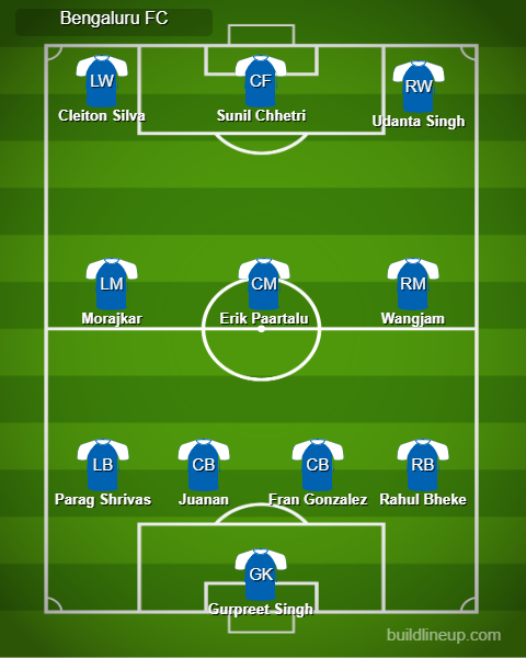 Match Preview: Hyderabad FC vs Bengaluru FC, Injuries, Team News, Predicted Line-Ups and More lineup 7