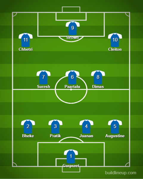Match Preview: Bengaluru FC vs SC East Bengal, Injuries, Prediction, Line-Ups and More lineup