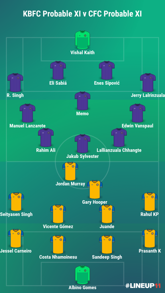 Match Preview: Kerala Blasters FC v/ Chennaiyin FC - Team News, Injuries, Predicted Squad and Results LINEUP111613879849094