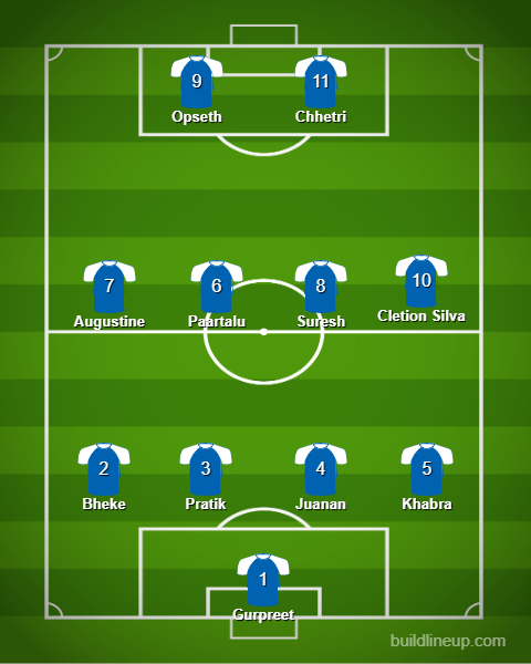 Match Preview: SC East Bengal vs Bengaluru FC, Injuries, Prediction, Line-Ups and More lineup 5