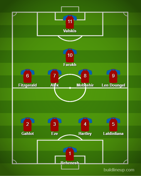 Match Preview: Jamshedpur FC vs SC East Bengal, Injuries, Prediction, Line-Ups and More lineup 7