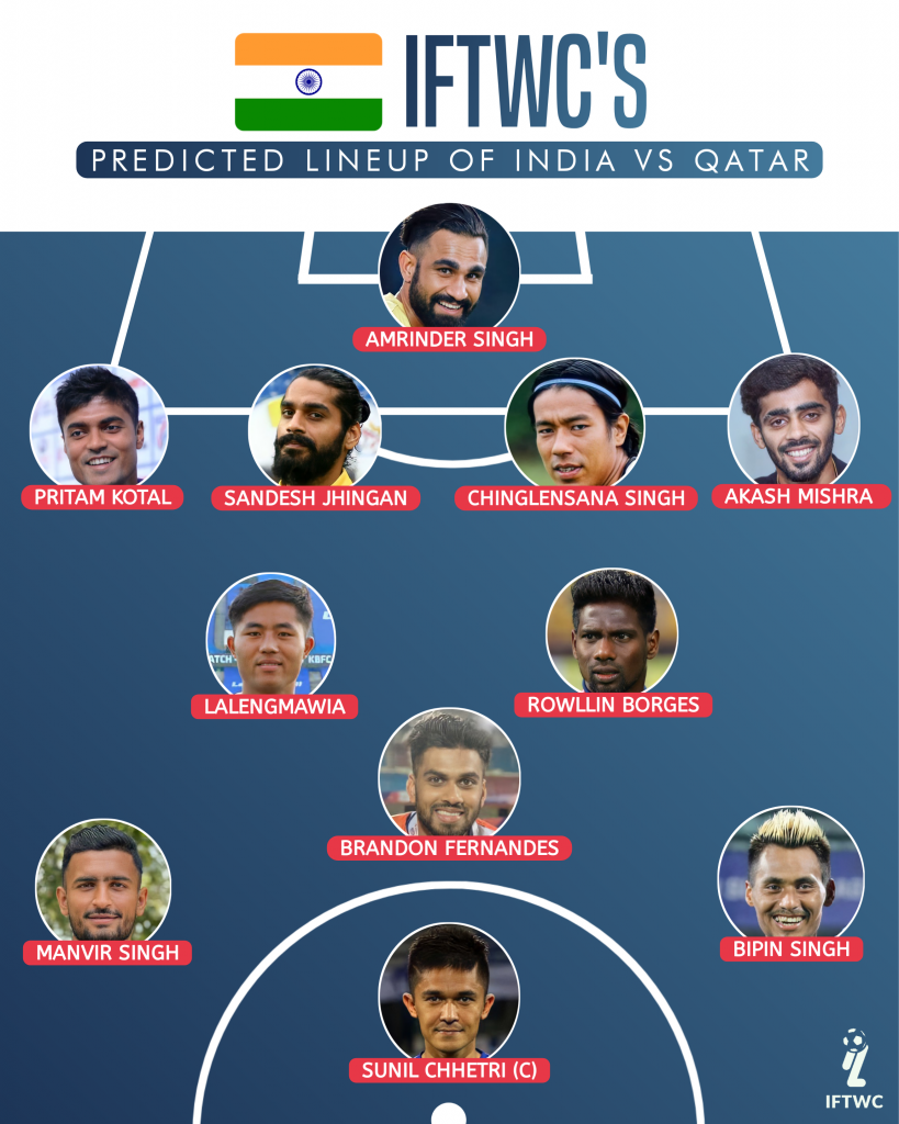 This is How India could Line up against Asian giants Qatar 20210519 213403 1